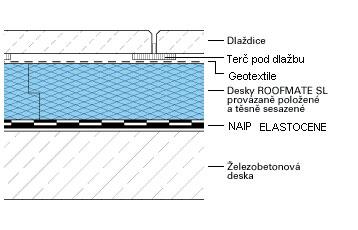 Příklad skladby terasy s dlaždicemi na distančních podložkách